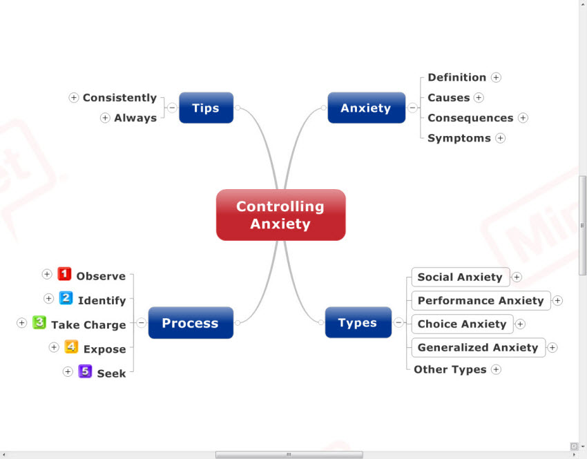 dating anxiety essay The dating anxiety survey (das) was constructed to assess dating anxiety in males and females factor analysis of the survey revealed three factors: passive contact, active intentions for dating.