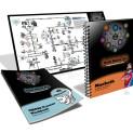 Macbeth IQ Matrix Workbook