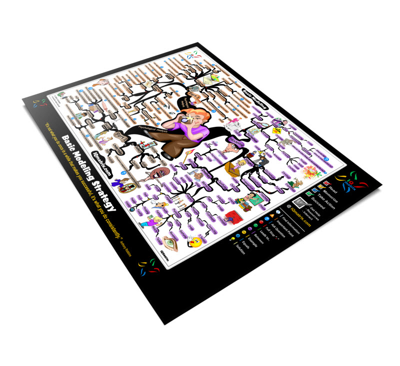 giant steps anthony robbins pdf free download
