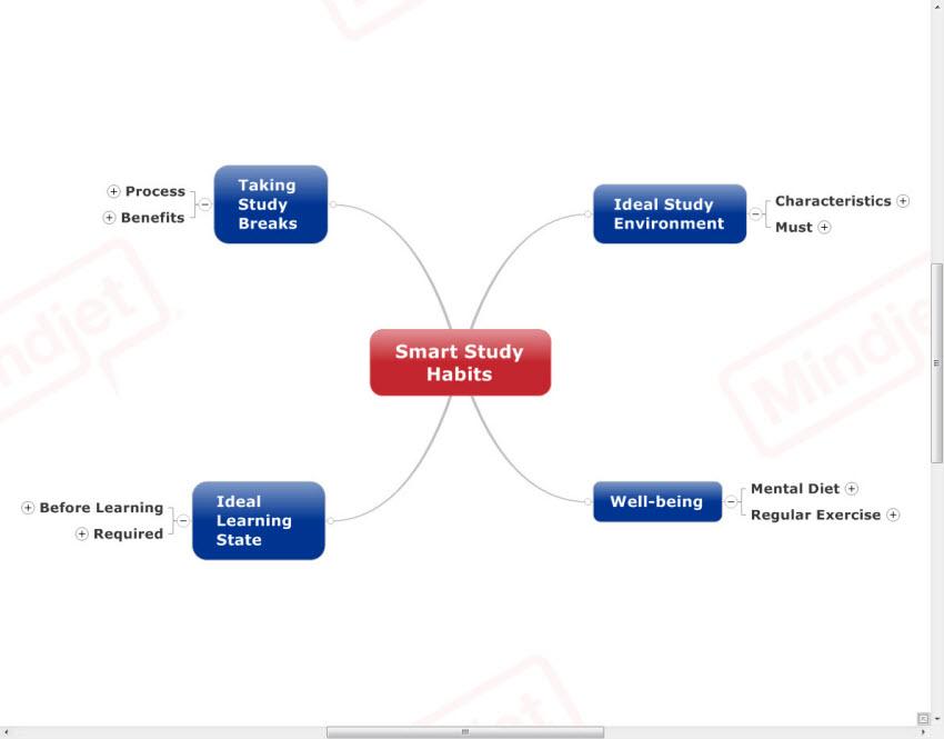 Smart Study eBook   Study Skills   Learn How To Study