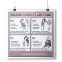 Seasons of Life IQ Doodle