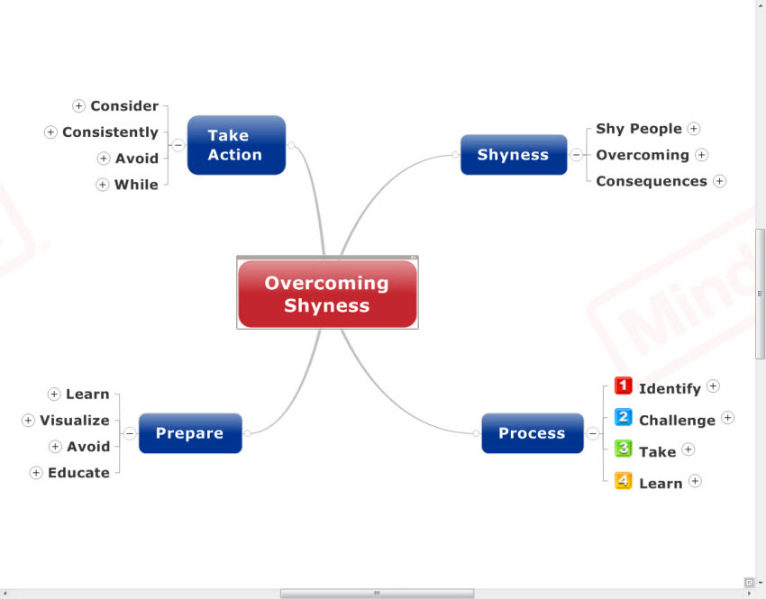 Overcoming Shyness Quotes Overcoming shyness quotes overcoming shyness    Overcoming Shyness Quotes