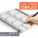 Rules for Improving Your Luck Visual Thinking Template
