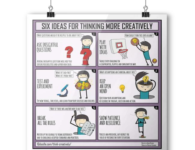 Creative Thinking IQ Doodle