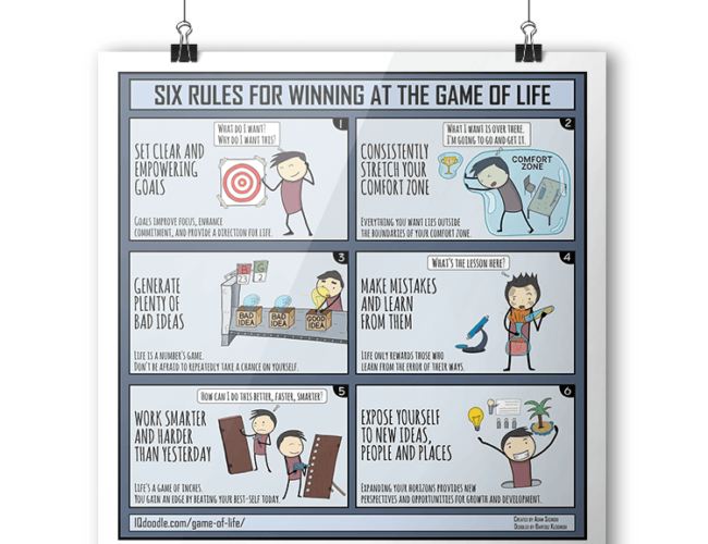 The Game of Life IQ Doodle