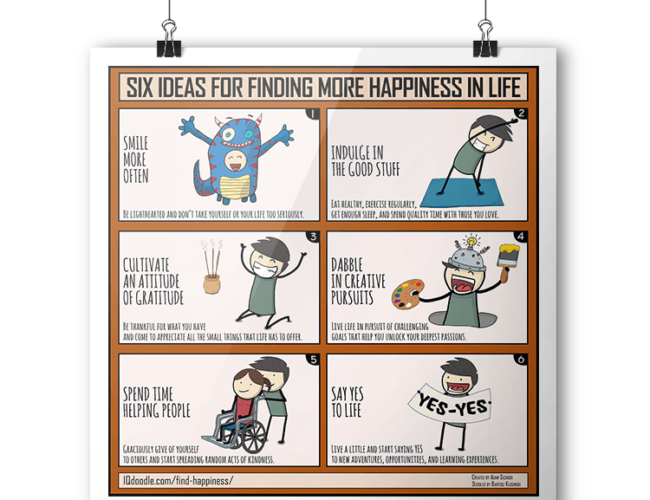 Finding Happiness IQ Doodle