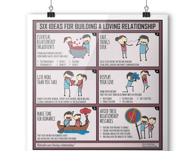 Building Loving Relationship IQ Doodle