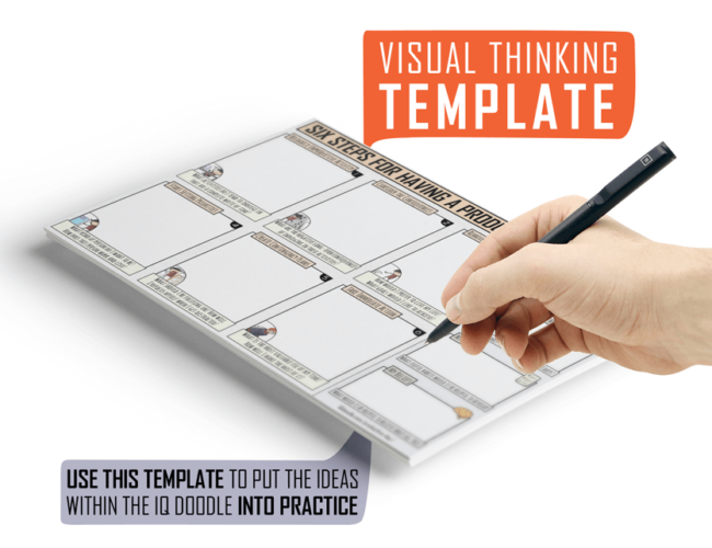 Six Steps for Having a Productive Day Visual Thinking Template