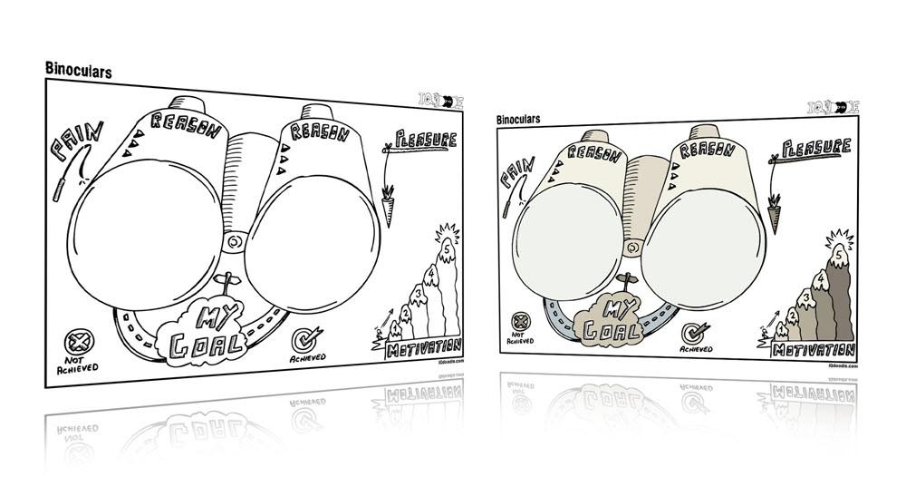 Binoculars Visual Thinking Template