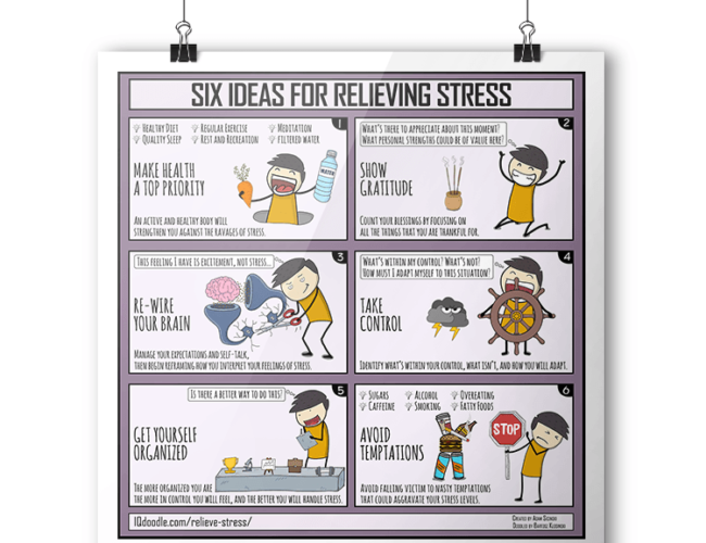 Six Steps for Relieving Stress IQ Doodle