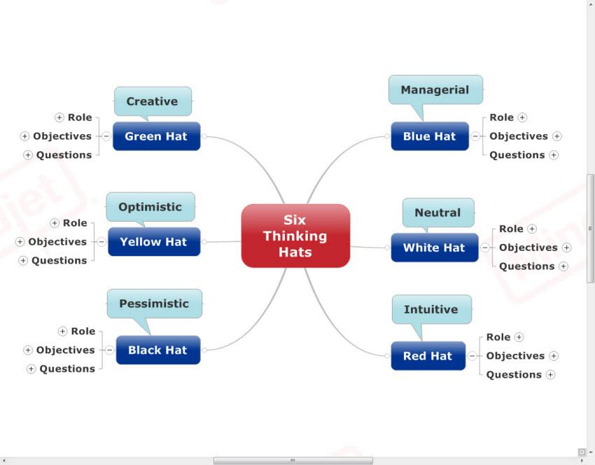www iq option item analysis of test