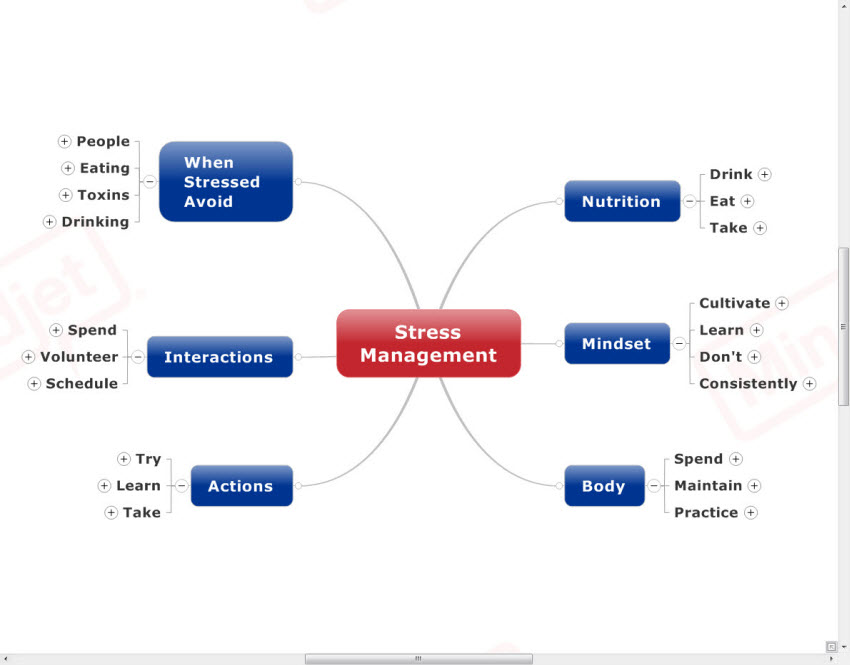 case study on stress management