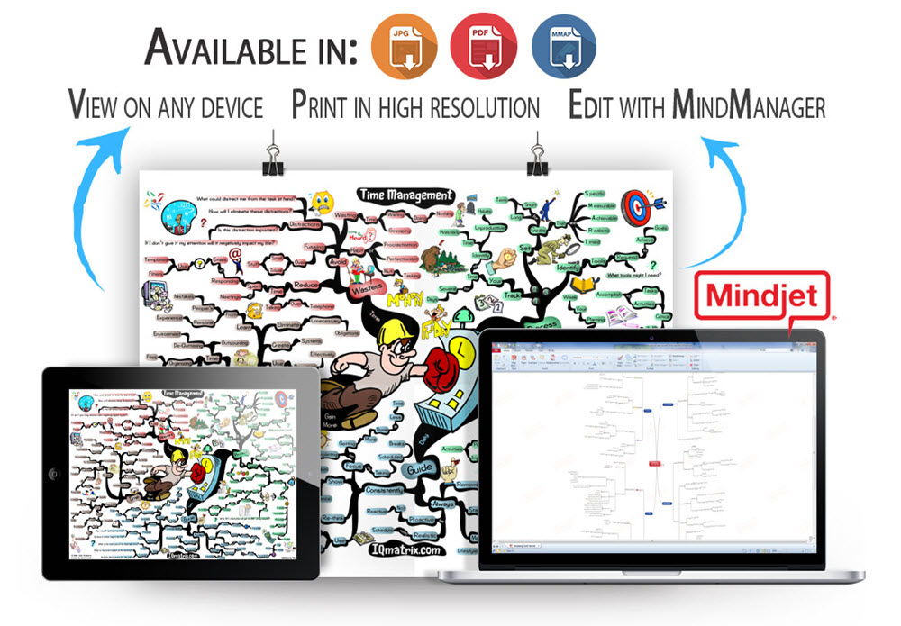 Time Management - IQ Matrix Store