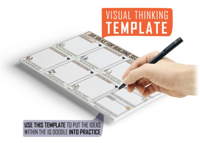 Building Self-Esteem Visual Thinking Template