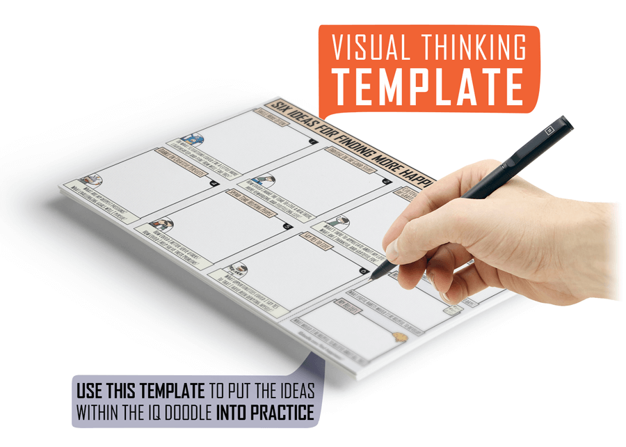 Finding More Happiness Visual Thinking Template