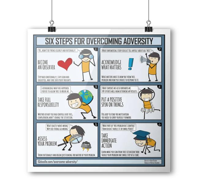 Overcoming Adversity IQ Doodle