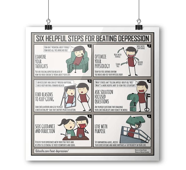 Beating Depression IQ Doodle