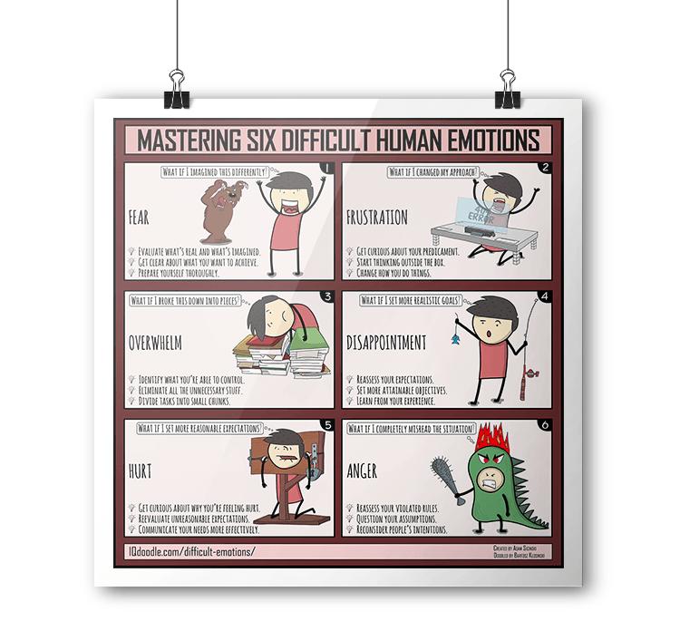Handling Emotions IQ Doodle