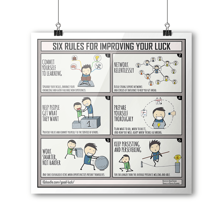 Improving Your Luck IQ Doodle