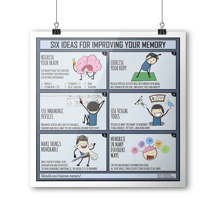 Improving Memory IQ Doodle