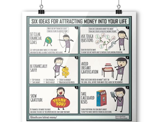 Attracting Money IQ Doodle