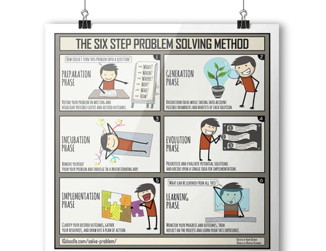 Problem Solving Method IQ Doodle