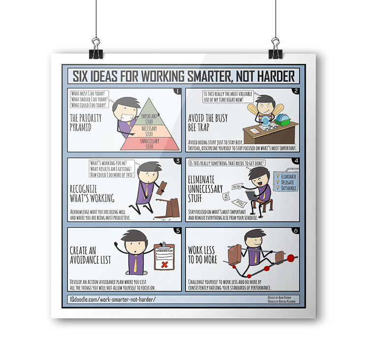 Working Smarter Not Harder IQ Doodle